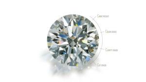 "The Four ""C""s of Diamond Value"
